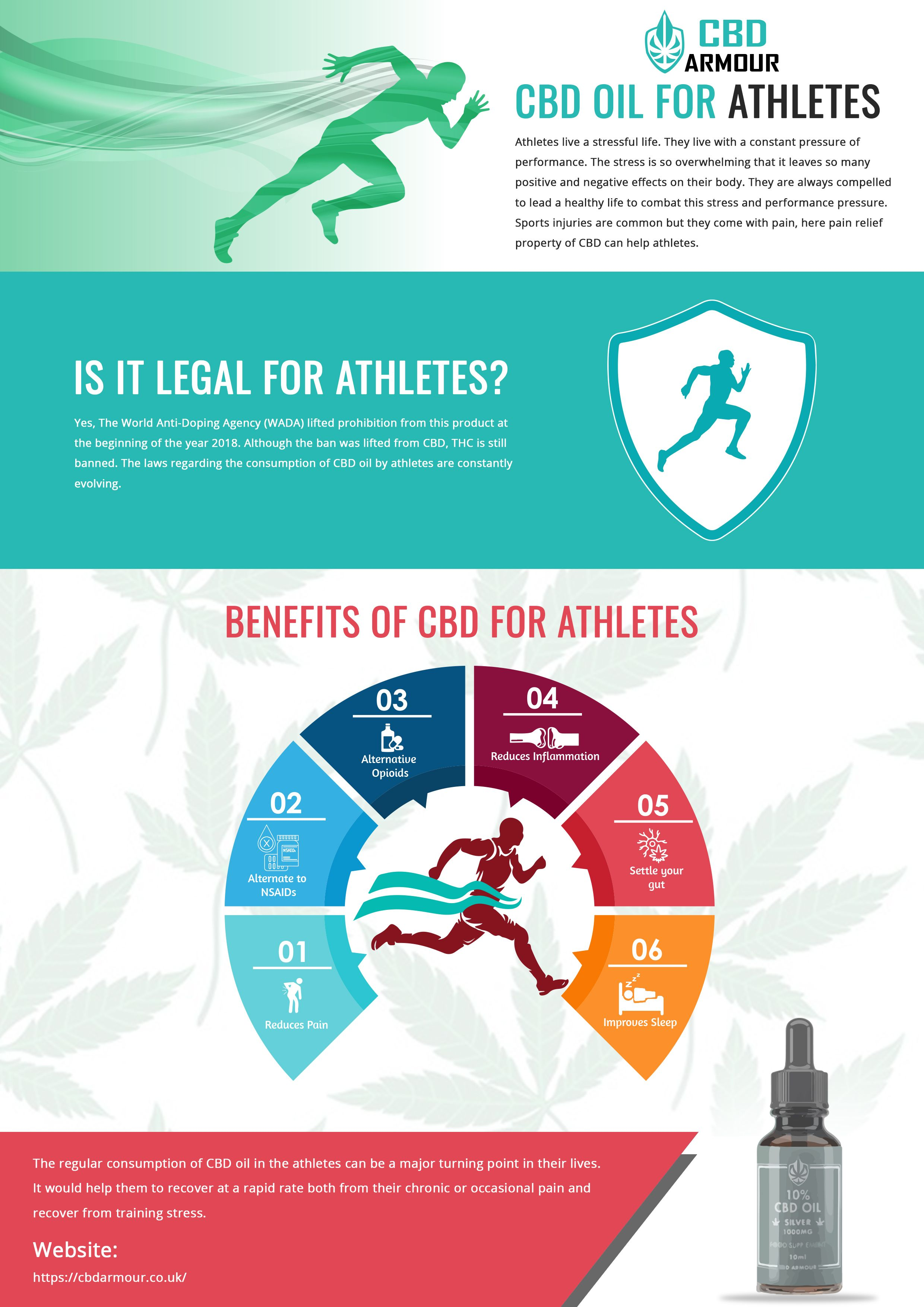 Is CBD Legal for Athletes?